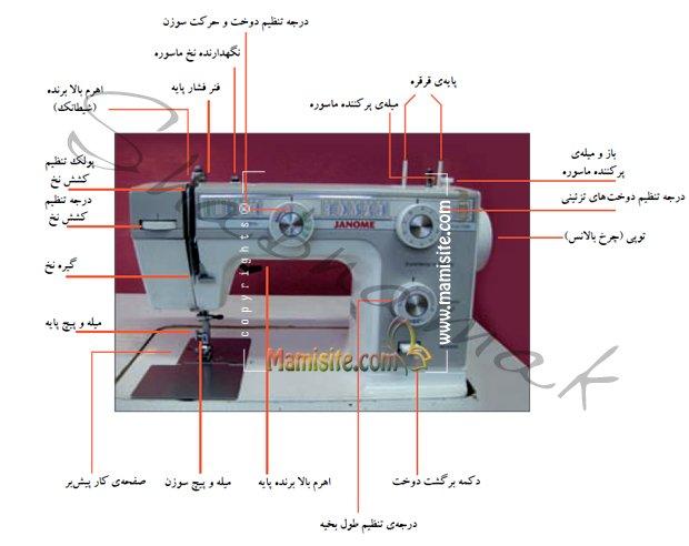 آموزش تعمیر چرخ خیاطی دستی | ساتور